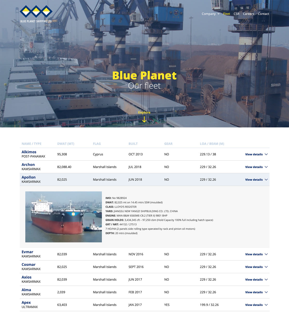 Blue Planet Shipping